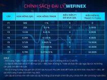 Wefinex là gì? Sàn có lừa đảo đa cấp hay đáng tin cậy chơi kiếm tiền 2021