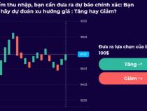 Phương pháp Trade trên sàn Wefinex hiệu quả thắng 80 trở lên