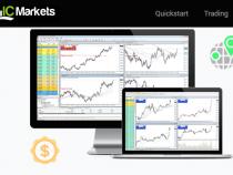 Sàn ic Markets là gì? Lừa đảo hay uy tín? Reveiw đánh giá chi tiết 2021