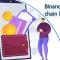 Binance smart chain là gì? Cách thiết lập và sử dụng Trust Wallet